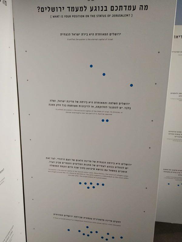 תערוכת אקסטרים מוזיאון העיצוב חולון